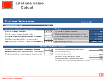 Lifetime value - Exemple de calcul